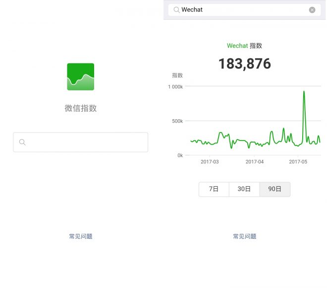 WeChat Index